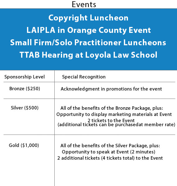 LAIPLA Sponsor Packages For Copyright Luncheon and Other Events